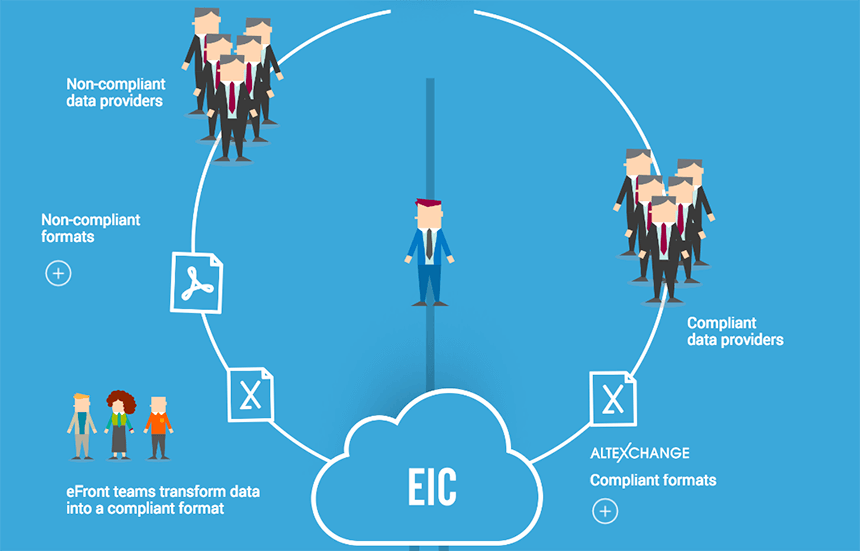 eFront Animated Infographic