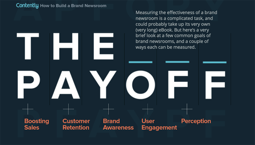 Layered Content Interactive Marketing